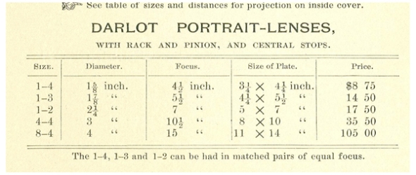 Darlot Optics